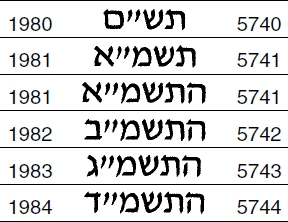 Монеты и купюры мира №161 1 эре (Норвегия), 20 копеек (СССР), 10 новых агор (Израиль)