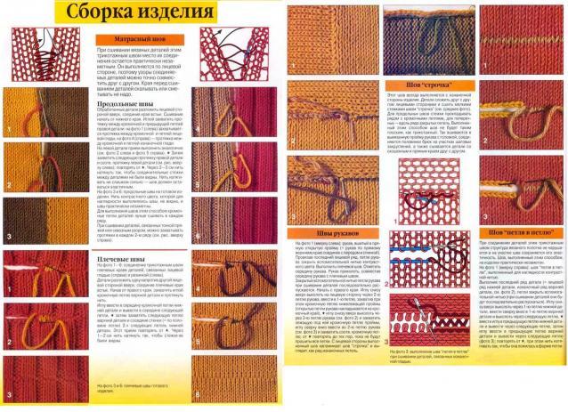 Вязание спицами сборка