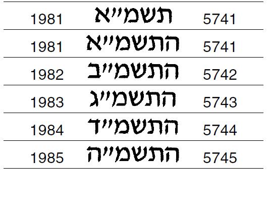 Монеты и купюры мира №208 20 сентов (Эстония), 10 бутутов (Гамбия), 1 шекель (Израиль)