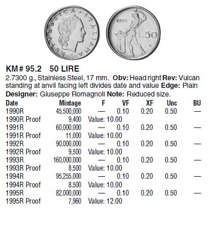 Монеты и купюры мира №226 50 лир (Италия), 100 сукре (Эквадор), 1 пайса (Пакистан)
