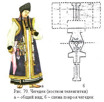Как сшить алтайский национальный костюм 52