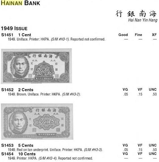 Монеты и купюры мира №229 2 фэня/5 фэней (Китай)