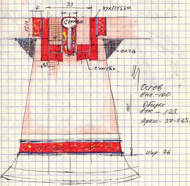 Чувашское платье для девочки выкройка