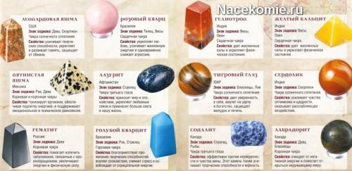 камни из коллекции