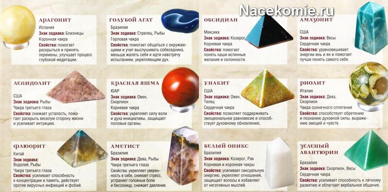 Целебные свойства камней по знаком зодиака
