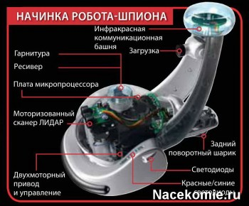 Журнал Соберите Робота - Робот-шпион от Иглмосс