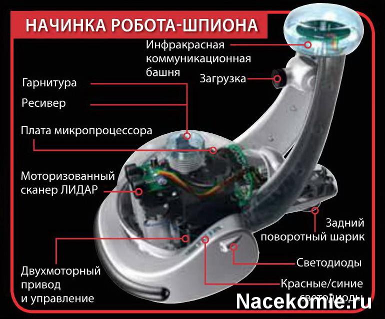 инструкция по сборке робота шпиона - фото 3