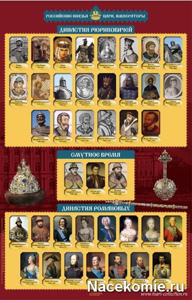 Коллекция Российские князья