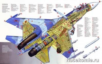 Технические иллюстрации - Схема СУ-27