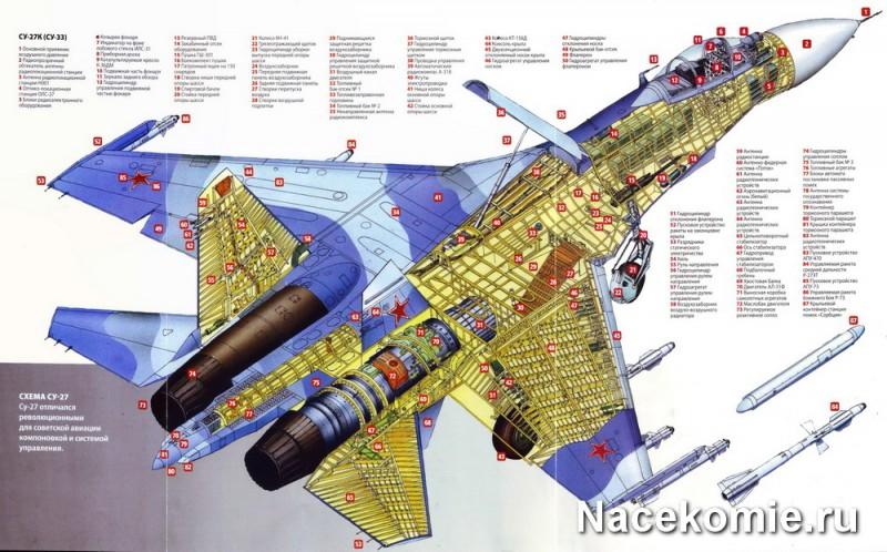 военных кораблей