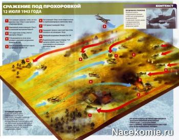 Схема сражения