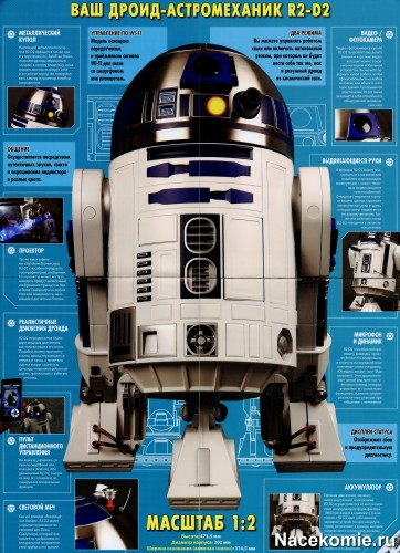 Подробно о функциях робота R2-D2 из коллекции