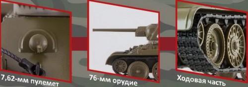 Детализация моделей из коллекции