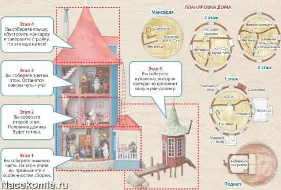 Планировка дома и этапы сборки